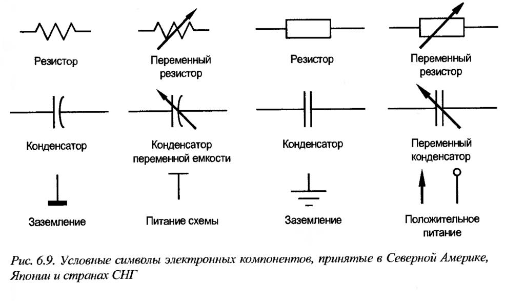Маркировка электроники