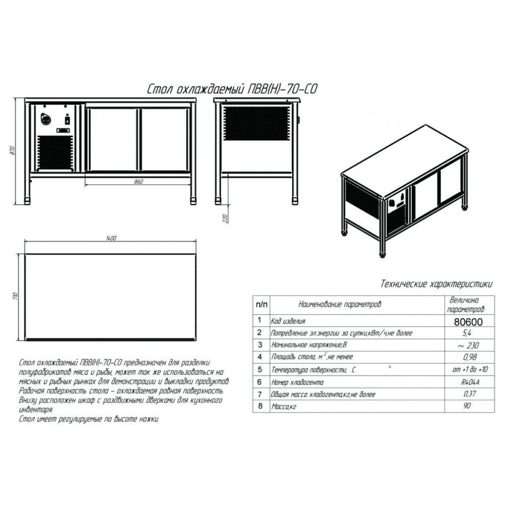 Маркировка столов