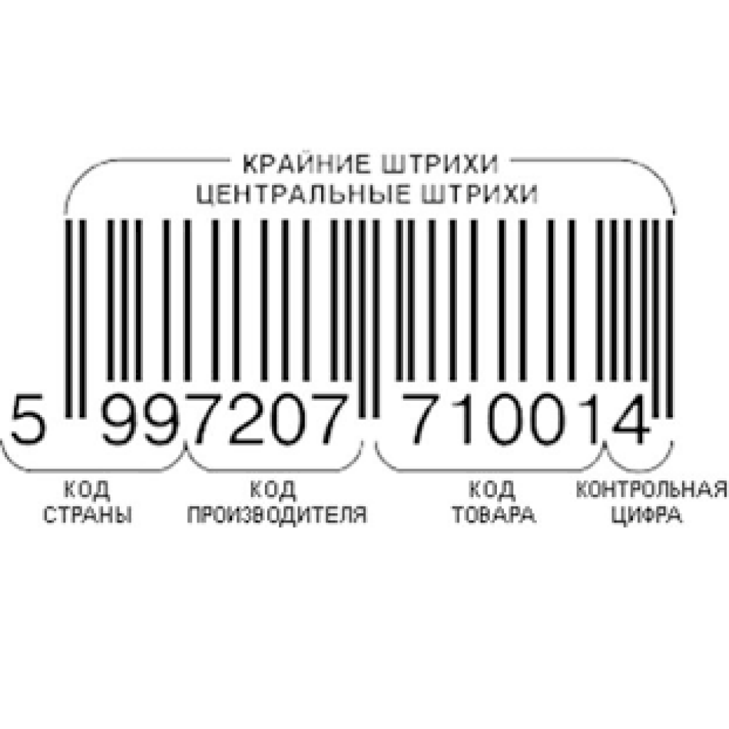 Формирование штрих кода