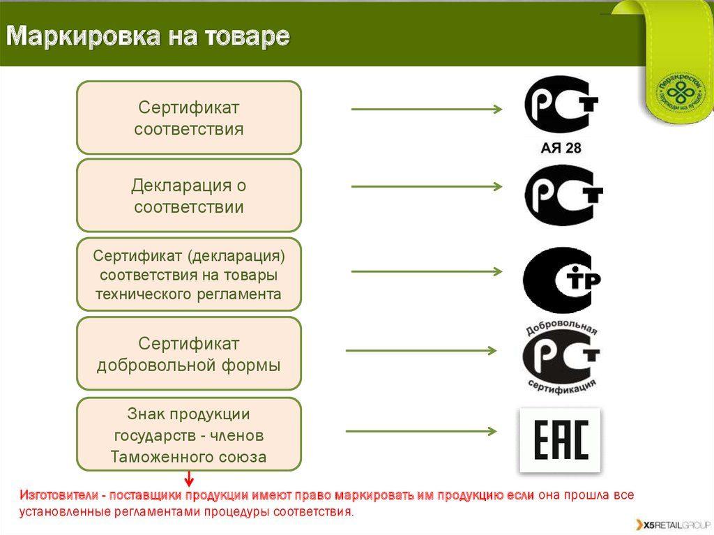 Маркировка электробытовых товаров