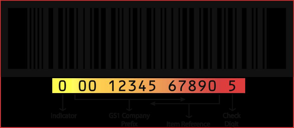 Генератор штрих кода itf онлайн